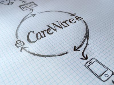 CareWire Infographic Sketch infographic illustration healthcare carewire process workflow diagram