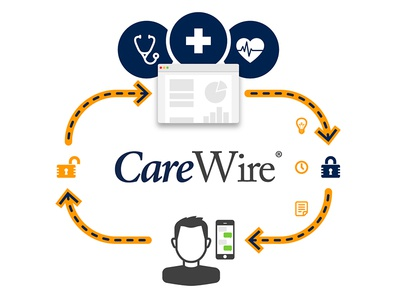 CareWire Infographic [Final] illustration carewire diagram healthcare infographic process workflow iconography mobile