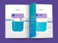Septic Tank Sales Tool