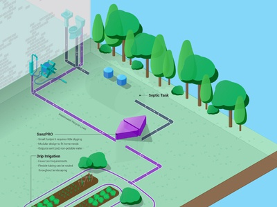 Septic Tank Infographic water pipes garden lawn illustration system information graphic sewer infographic septic