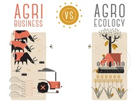 Agribusiness vs Agroecology