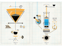 ARAM Coffee Machine posters