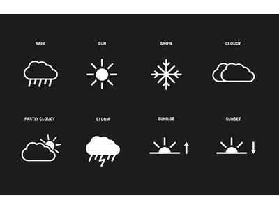 Under Armour Weather Forecast Email Module Icons under armour brand ux ui graphic design matt hodin design design matt hodin