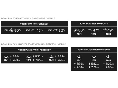 Under Armour Weather Forecast Email Modules under armour branding ux ui graphic design matt hodin design matt hodin