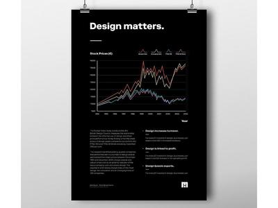 Design Matters Infographic Poster by Matt Hodin infographic poster typography type branding illustration design matt hodin design matt hodin