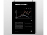 Design Matters Infographic Poster by Matt Hodin