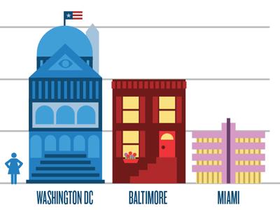 Cities as Bar Graph washington dc baltimore miami minimal illustration bar graph data