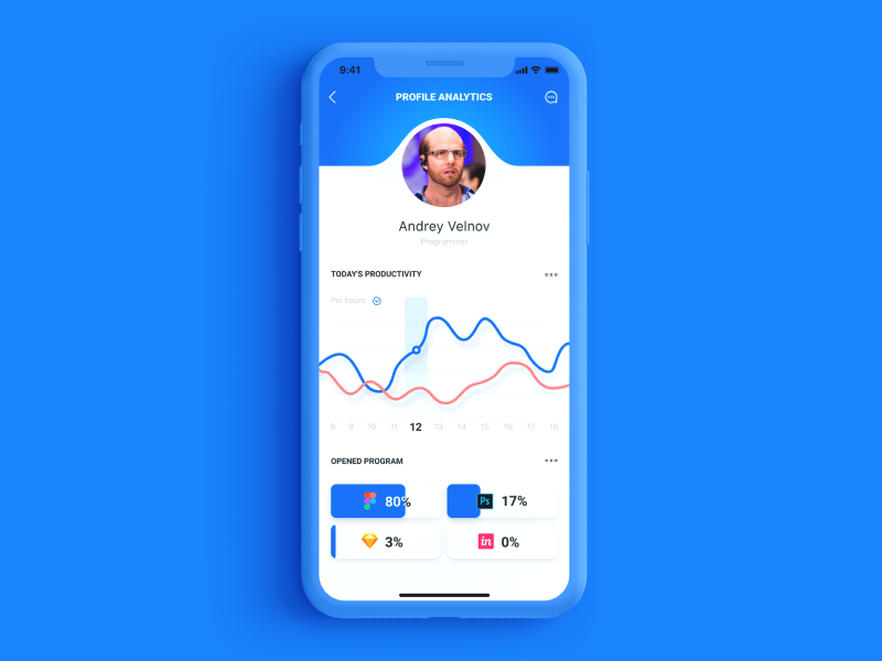 App dash for Designer