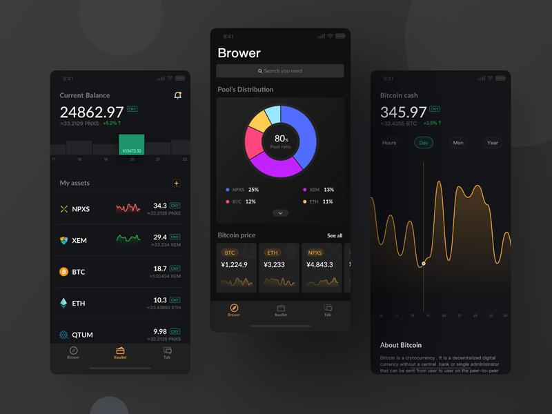 Digital currency balance app