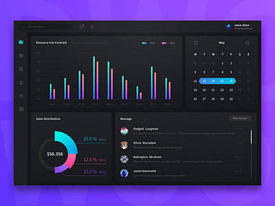 Dashboard Projects 04 color web ux ui interface design dashboard dark clean charts