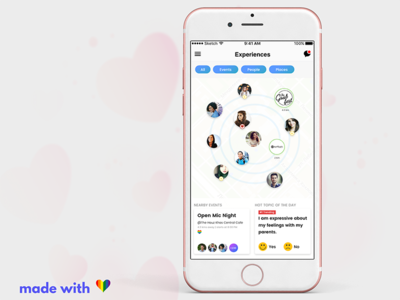 LGBT Dating App - Experiences