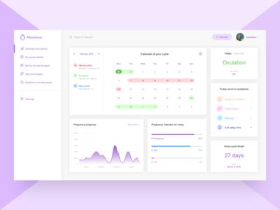 Overview / Menstruo / Period planner for women pregnancy women woman app webdesign web dashboard ux ui period