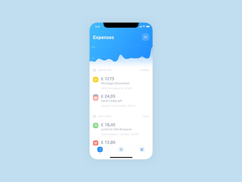 Expenses list iphone x graph gradient blue ux ui money list machine learning ios finance expenses ai