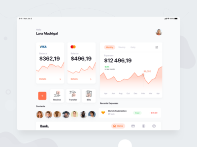 Bank. Dashboard