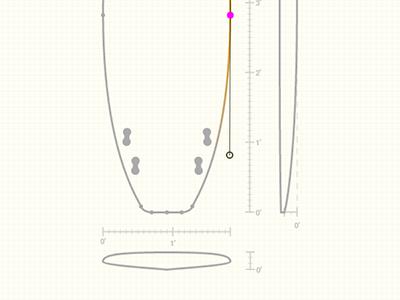 Canvas-based Surfboard Editor