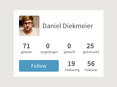 Profilzusammenfassung webdesign internet web follow numbers profile follower