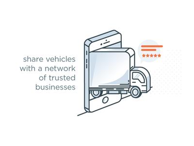 Share Vehicles