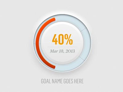 Goal progress.