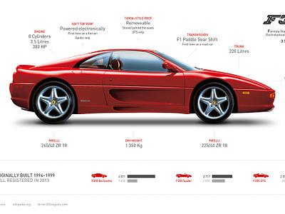 Car Infographic car infographic ferrari