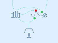 Process illustrations