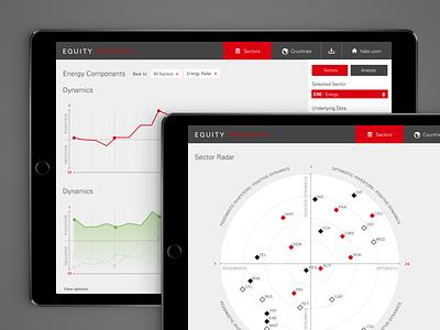 HSBC Equity Insights responsive web design data viz