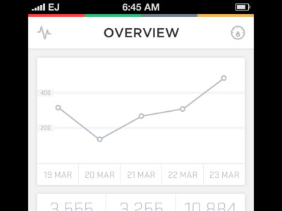 Comb Overview iphone graph ios stats app analytics user google ui interface dashboard 15:00 elliot