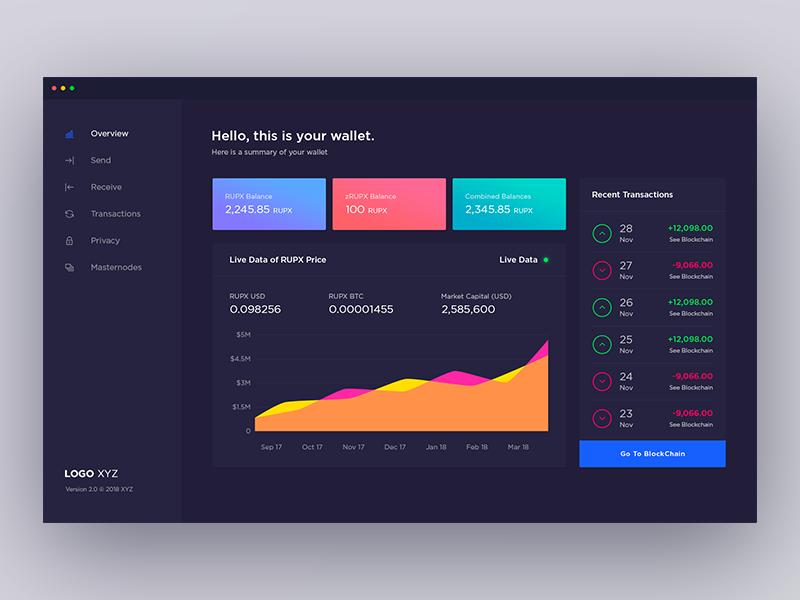 Wallet dashboard dark ui design