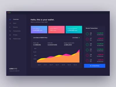 Wallet Dashboard Dark UI Design
