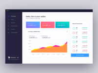 Wallet Dashboard Light UI Design