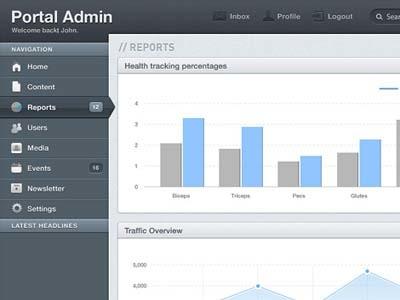 Admin Design application ui design