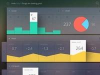 Admin Charts