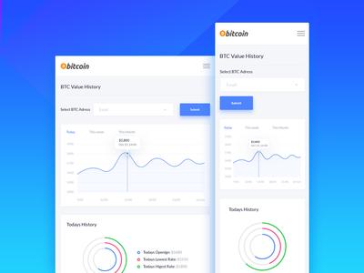 Bitcoin History Analytics navigation interface data dashboard clean analytics web ux ui template tablet responsive