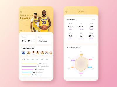 NBA News App data visualization rank ux colorful lakers basketball news nba app flat ui