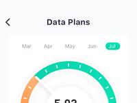 Mobile data02