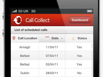 Mobile UI List mobile ui iphone