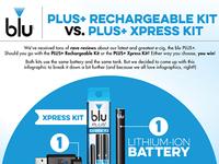 blu eCigs Infographic
