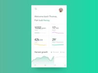 Growth Analytic Dashboard