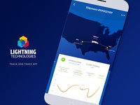 Lightning Technologies Track and Trace App