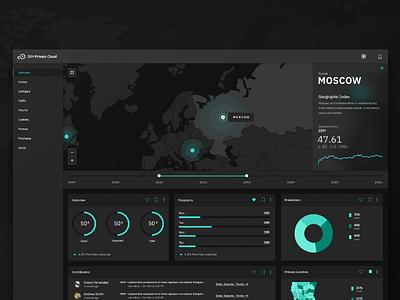 Private Cloud Dashboard dashboard design software interface plex ibm dark ui ui map dashboard