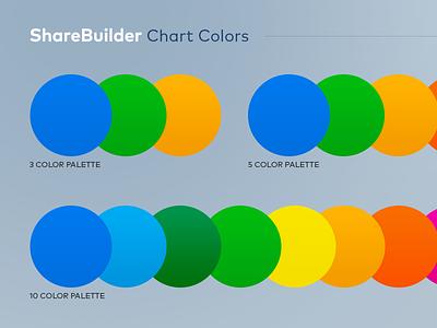 Chart Color Refresh charts palette color