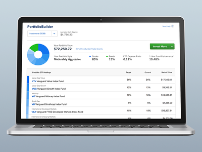 PortfolioBuilder web apple laptop table chart investing