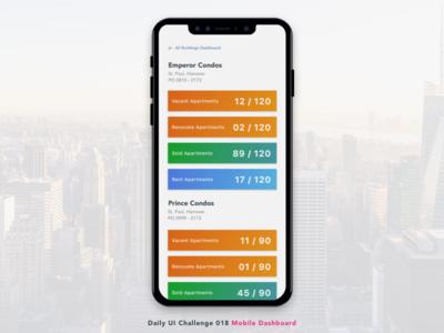 Dashboard Design dashboard real estate