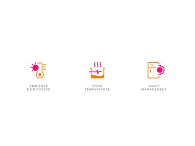Icon Set - Store Monitoring