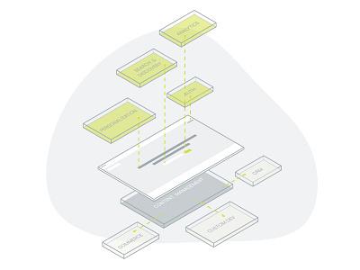Dynamic Website Illustration web design development agency web developement content management system website illustration