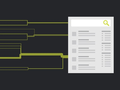 The Anatomy of Search