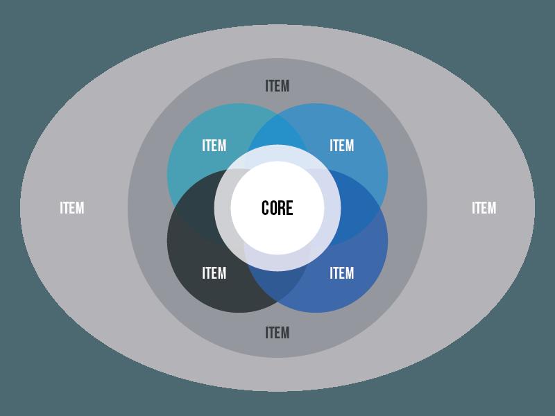 Infographic for Scripps venn diagram core powerpoint presentation illustrator infographic