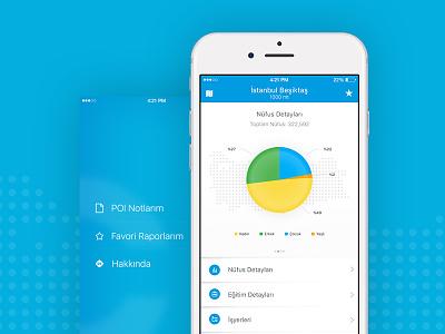Civarda map slide slider good best charts light blue design app iphone