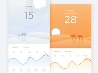 App - Forecast UI