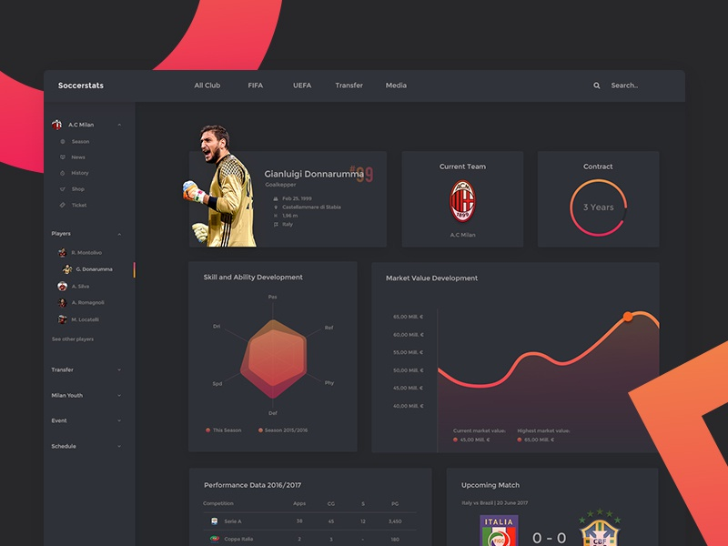 Dashboard - Soccer Stats by Luthpy Dwiyana on Dribbble