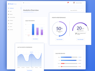 Dashboard Design for a SaaS